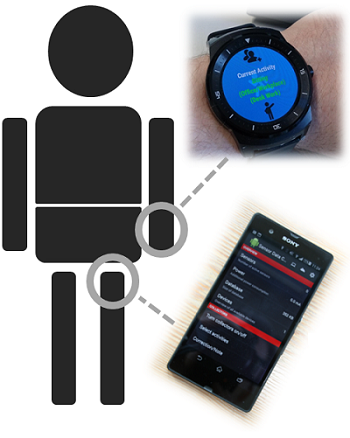 Android Sensor Data Collector